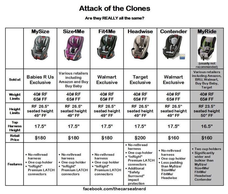 Infant Car Seat Dimensions Chart