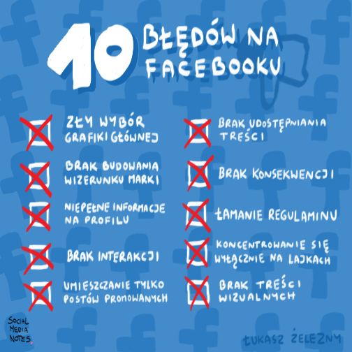 """Kolejna infografika autorstwa Social Media Notes do tekstu Łukasza Żeleznego TOP 10 błędów w Facebook Marketingu"""" ☛ http://bit.ly/fcb-bledy"""