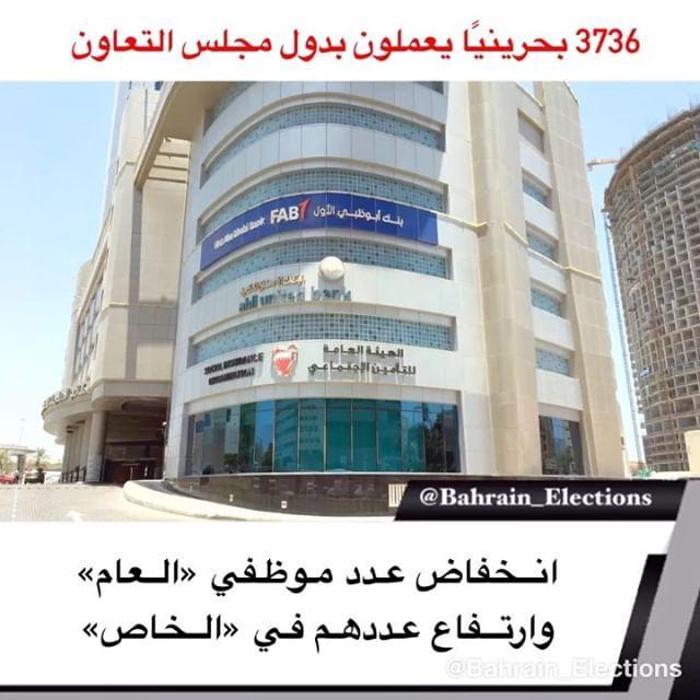 البحرين 3736 بحرينيا يعملون بدول مجلس التعاون انخفاض عدد موظفي العام وارتفاع عددهم في الخاص أظهر أحدث تقرير لله Leaning Tower Of Pisa Leaning Tower Pisa