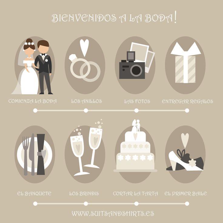Los pasos a seguir por los novios en una boda. #SuitsandShirts #boda #ceremonia #novios #trajedenovio #anillos #baile #regalos