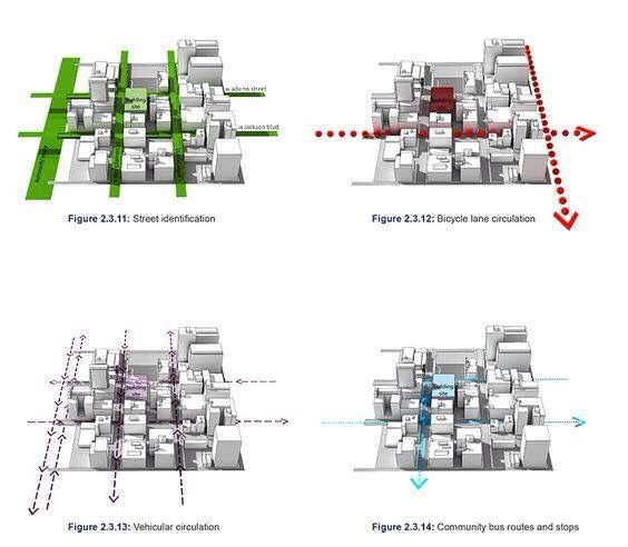 Site Diagram Example: 98 Best Site Analysis Examples Images On Pinterest