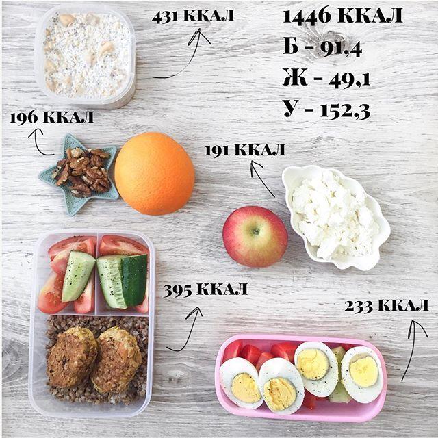 Сбалансированная диета на 1200 ккал в день