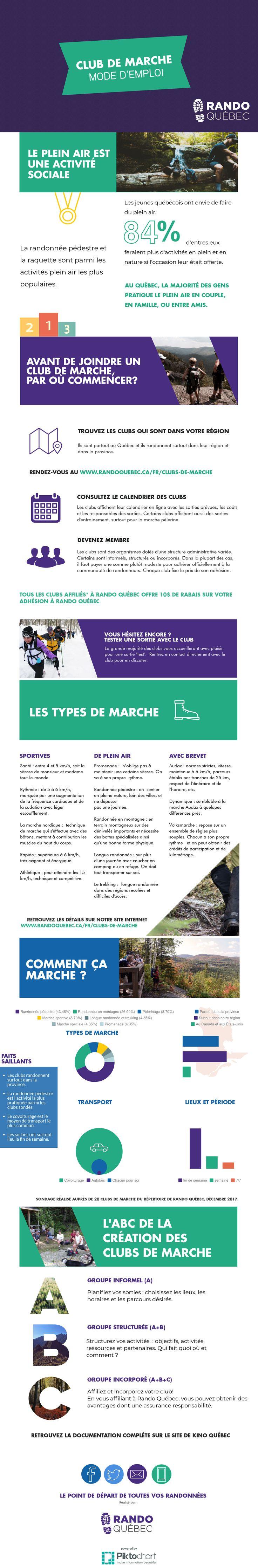 Club de marche : mode d'emploi - Blogue de Rando Québec