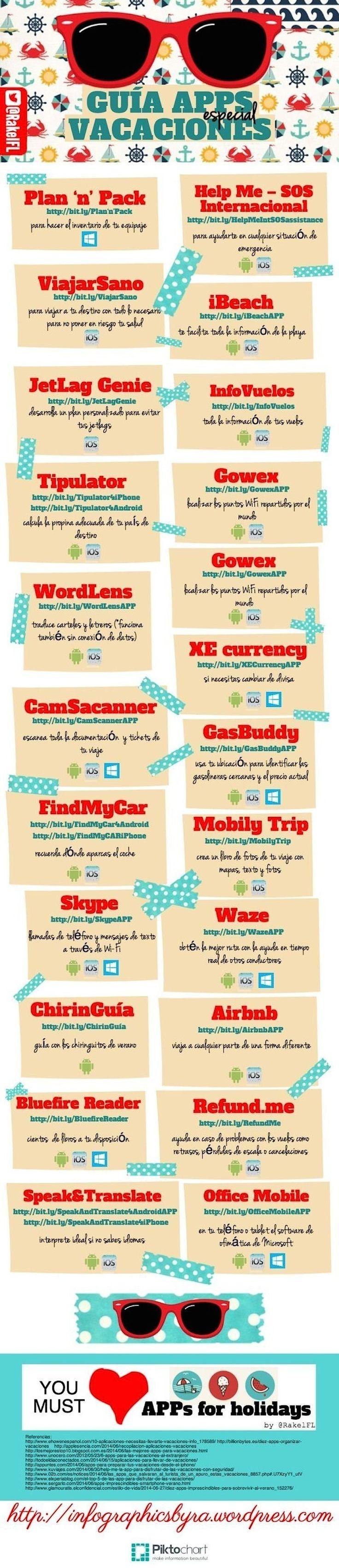 Estas aplicaciones te ayudarán a tomar control de tus vacaciones. | 18 Guías visuales que todo viajero necesita en su vida