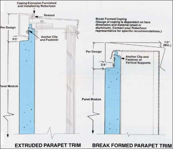 Exterior Panels For Curved Walls Google Search Precast