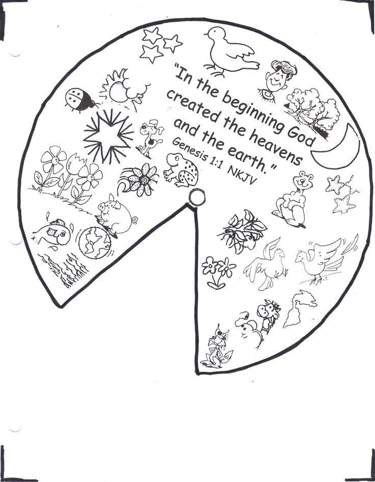 Creation wheel craft | creation wheel part 1: