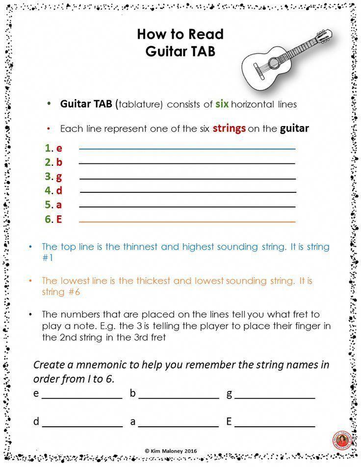 Guitar String Mnemonic : guitar, string, mnemonic, Taylor, Acoustic, Guitars, #tayloracousticguitars, Basic, Guitar, Lessons,, Teaching,, Learn, Chords
