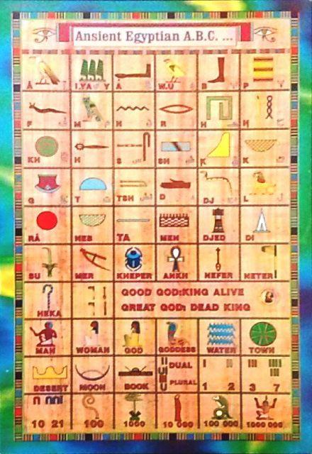 Ancient Egyptian Alpha Bet
