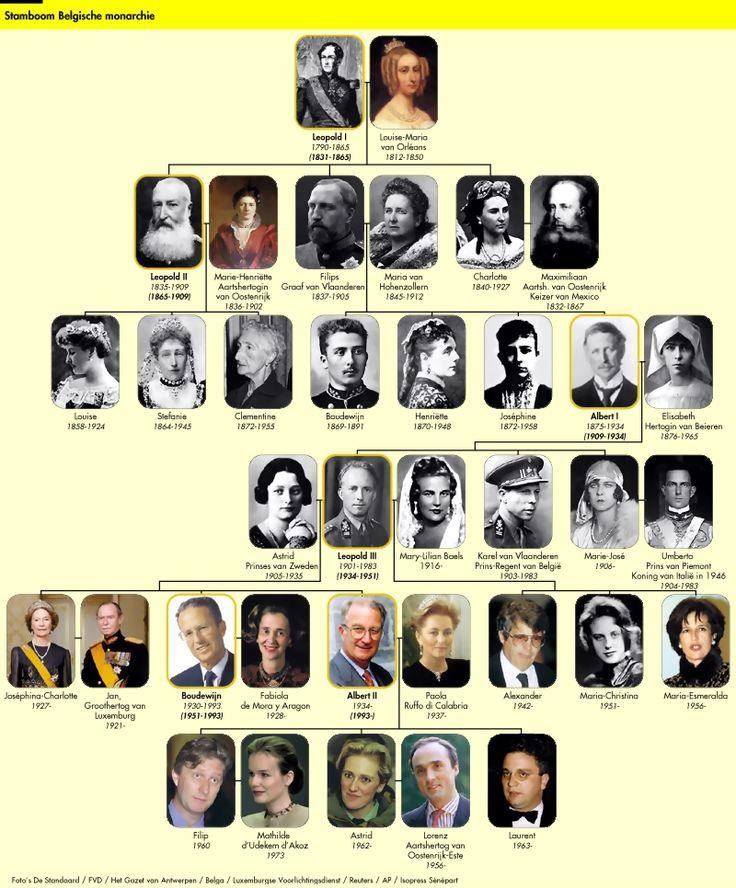 De Geïllustreerde Geschiedenis van België: Historia ALBUM VI - Deel 1