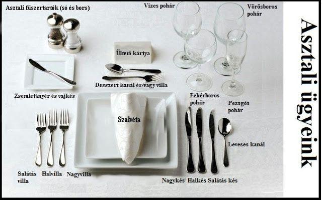 Boldog Kukta: Asztalterítés & némi etikett