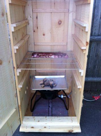 Meat on rack inside smoker