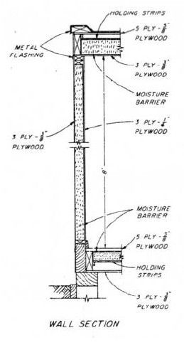 Cross Section Sketch Of Sip Wall Panel U S Fpl Tiny