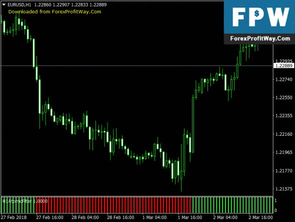 Forex Correlation | Myfxbook
