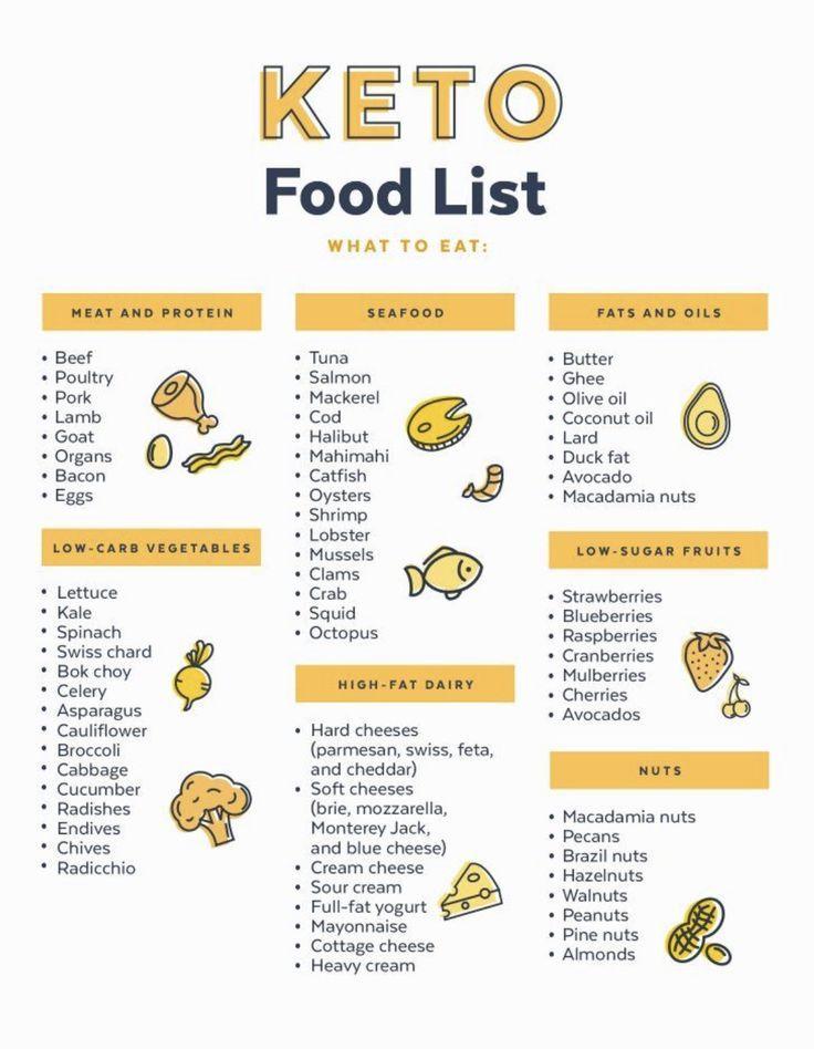 modified keto diet menu