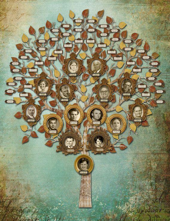 Family Tree - Custom Six Generation with Photos