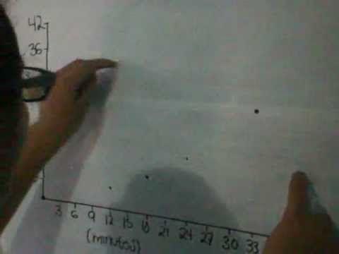 """""""Proporcionalidad y Funciones"""" - YouTube"""