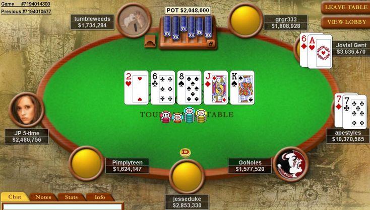 Все о покере: Что такое онлайн-покер