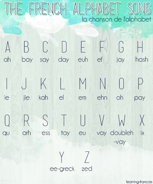 learning-francais:   Click the picture to hear the tune I learnt. (I still remember it so it must be good.)  Knowing the names of the letters is useful if you ever need to spell something (like your odd, non-French, name ;) )