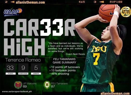 Terrence Romeo sets 33 points career-high. (FEU vs UP Replay Video) | http://www.allanistheman.com/2013/09/Terrence-Romeo-sets-33-points-career-high-FEU-vs-UP-full-game-replay-video.html