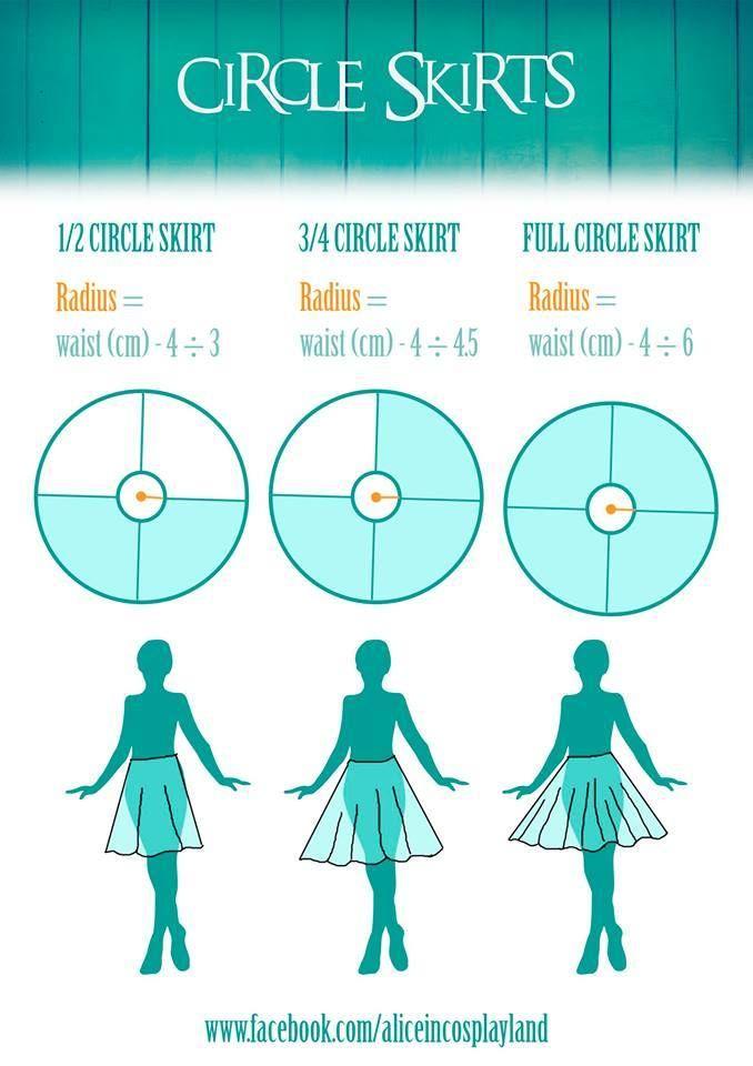 circle skirt patterns falda circular medidas