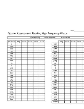These four sheets have all the sight words from the Treasures Reading Series for First Grade.  The words have been divided up into four quarters.  ...