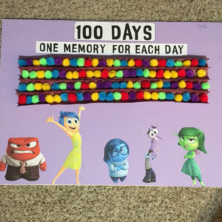 Inside Out 100 days of school project idea. Love how this turned out!!