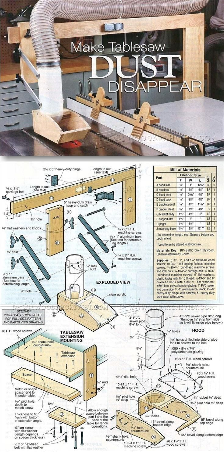 DIY Table Saw Dust Collector - Table Saw Tips, Jigs and Fixtures | WoodArchivist.com
