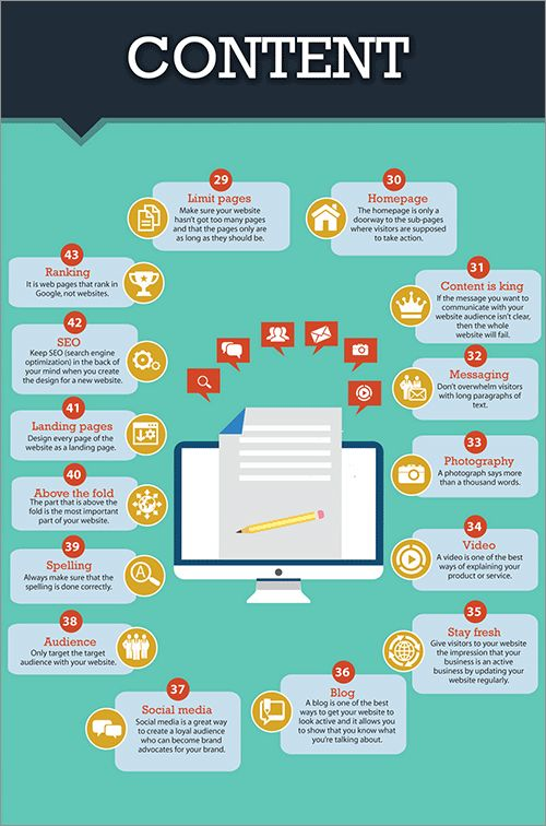 Presenting Content To Different Types Of Learners: 72 Best Presentation_graph Images On Pinterest