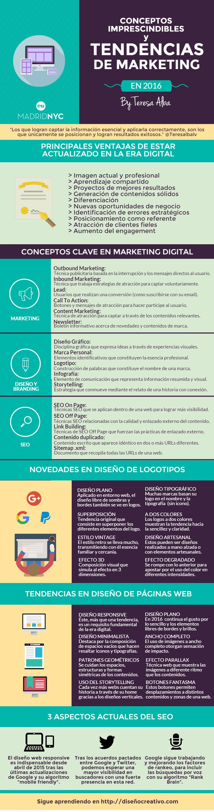 Conceptos imprescindibles y tendencias en marketing #infografía #infographic #marketing