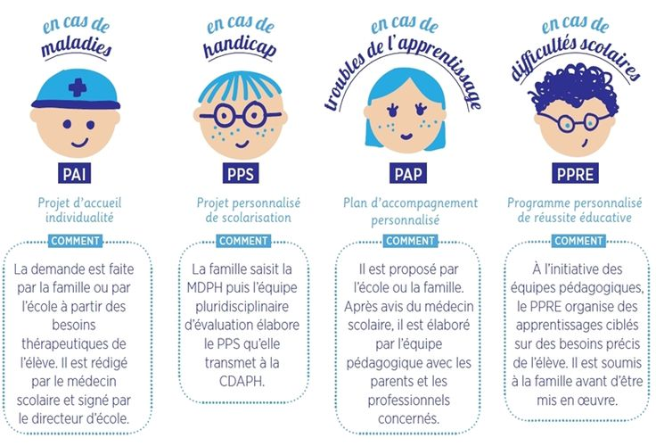 Les bons plans de Gandalf - ressources pédagogiques pour l'école primaire