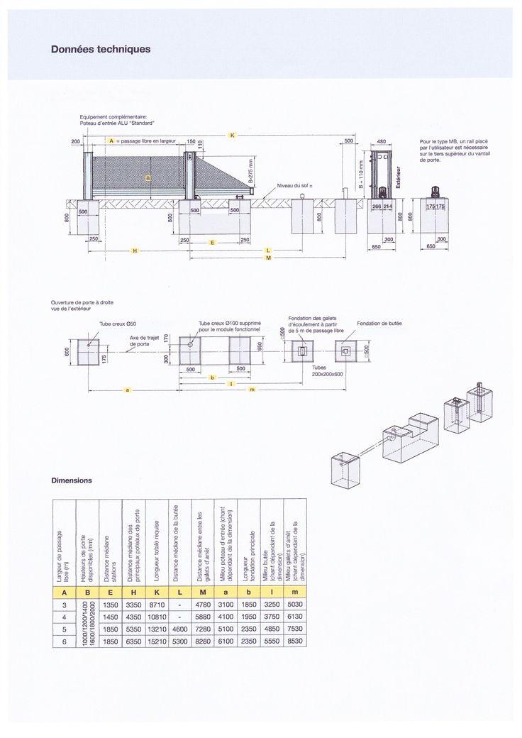 mais de 1000 ideias sobre portail coulissant no pinterest portail aluminium portail alu e portal. Black Bedroom Furniture Sets. Home Design Ideas