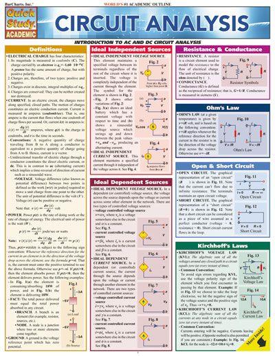 Class college math study