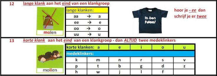 Spelling op Maat | Meesterharrie.nl