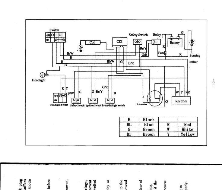 Redcat Atv Wiring Diagram