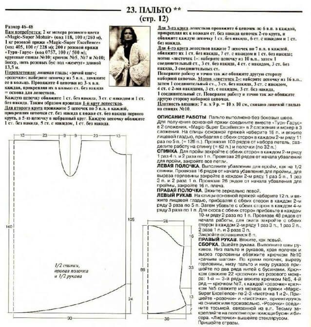 Подробная инструкция процесса вязания и выкрой ка пальто из мохера