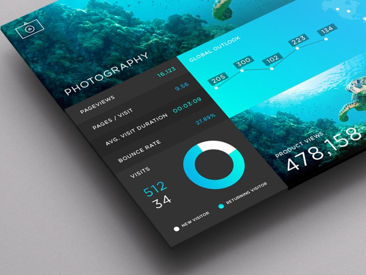 SJQHUB™ // Photography Dashboard by Jonathan Quintin