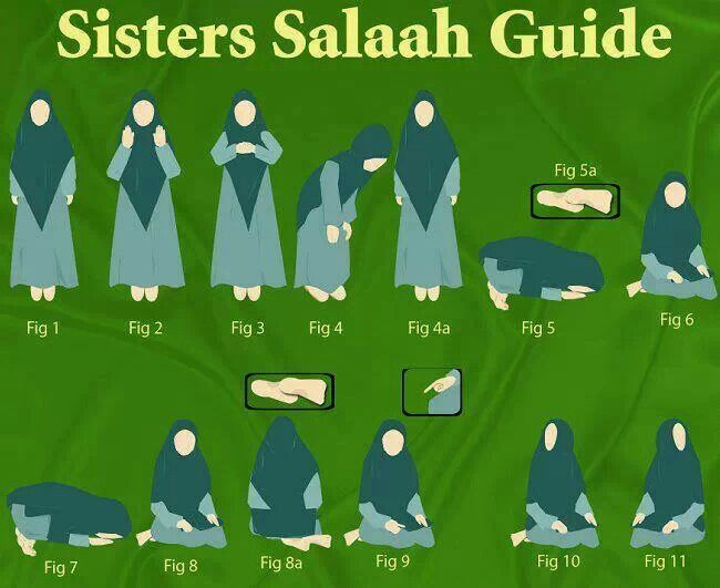 Make sure you are doing it right to get all the sawab