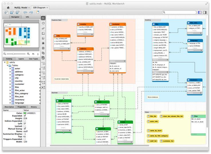 MySQL Workbench 6.0   Construa base de dados facilmente