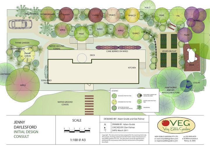 Very Edible Gardens Permaculture Design Examples - Very Edible Gardens - Picasa…