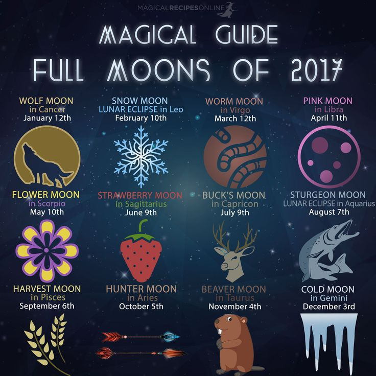 Magical Recipies Online | Magical Guide to Full Moons of 2017