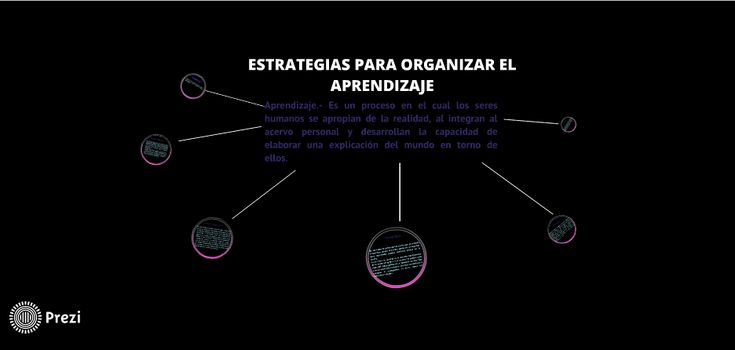 Estrategias para Organizar el Aprendizaje de los Estudiantes | #Presentación #Educación