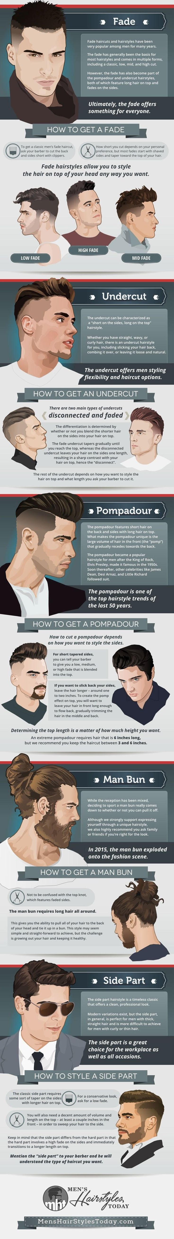 5 Greatest Men's Hairstyles Of All Time (Infographic) – LIFESTYLE BY PS