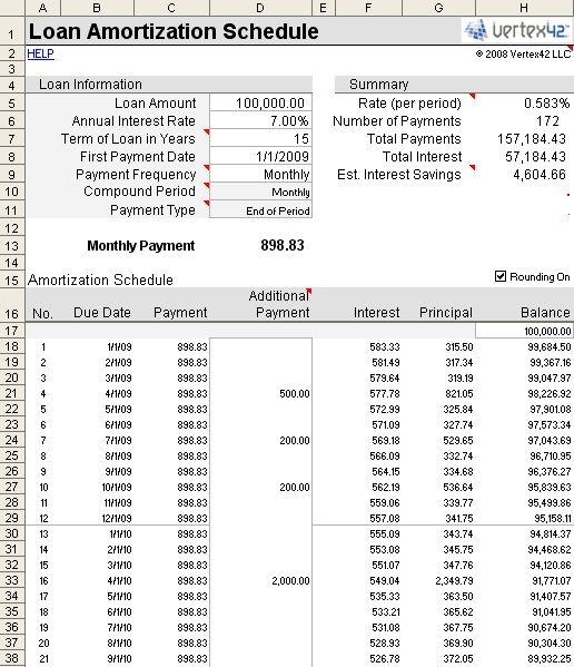 #amortization #amortization #calculator #easytouse #payments