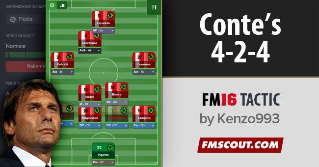 4-2-4 Antonio Conte Tactics for FM16