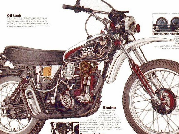 yamaha tt/xt 500 | Details zu Yamaha XT500 TT500 HL500 ...