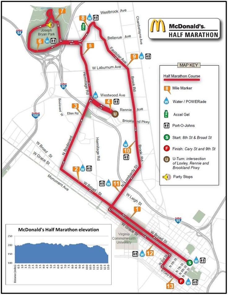 Richmond Half Marathon