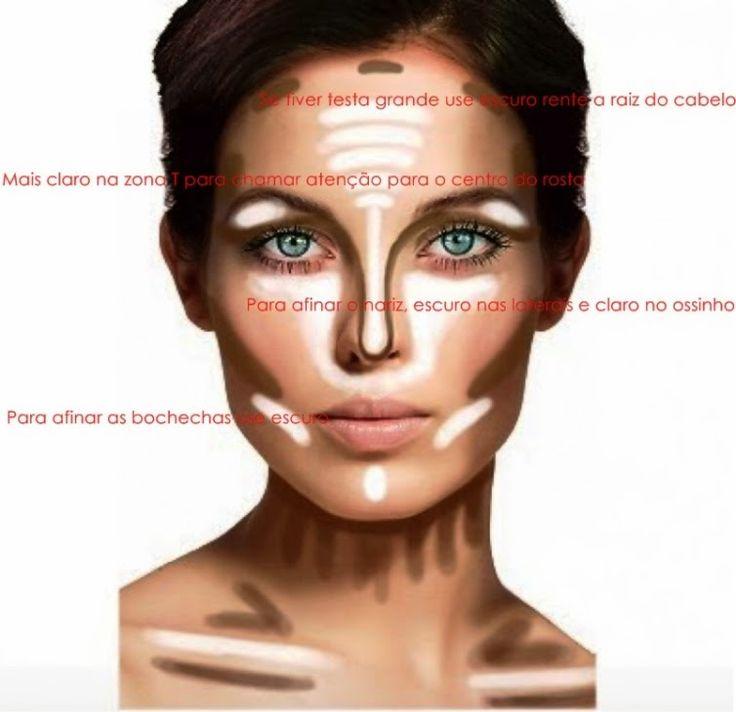 Técnicas, produtos e fotos de contorno facial.
