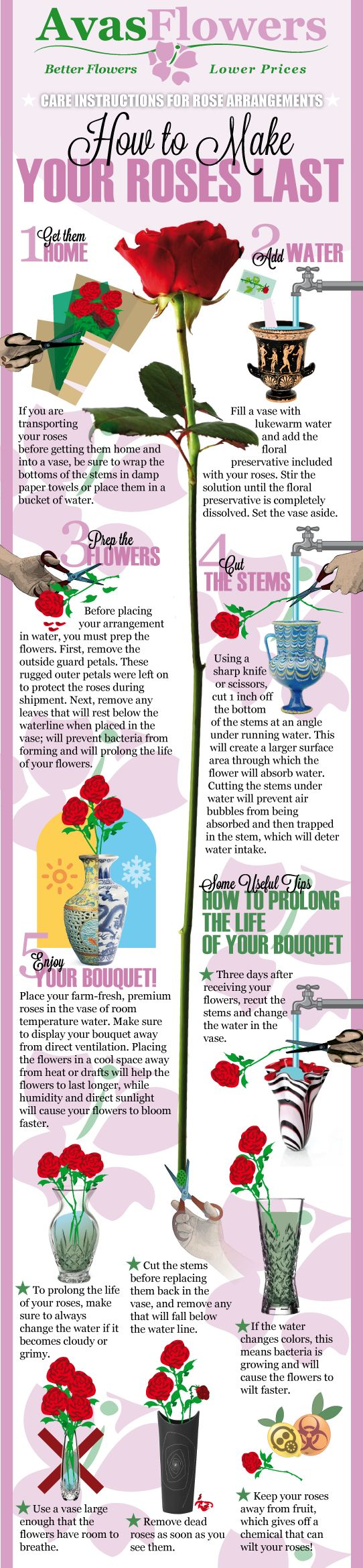 best 25 fresh flower arrangement ideas on pinterest flower arrangements for weddings diy. Black Bedroom Furniture Sets. Home Design Ideas