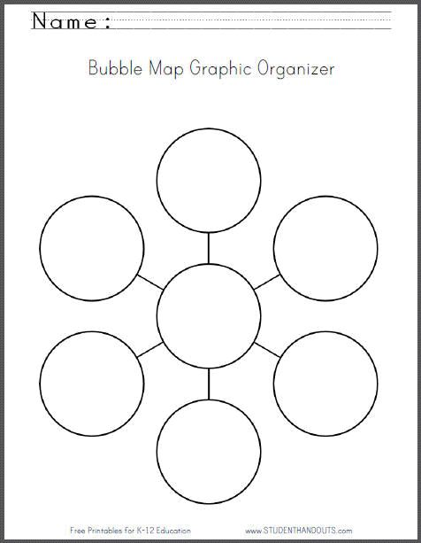 Bubble Map Graphic Organizer Worksheet - Free to Print