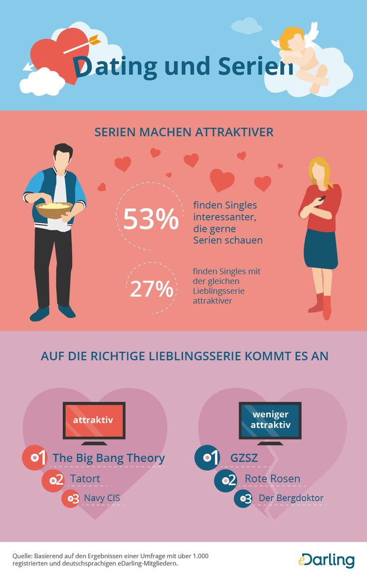 Infografik: Dating und Serien